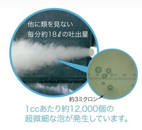 1ccあたり約12,000個の超微細な泡が発生しています