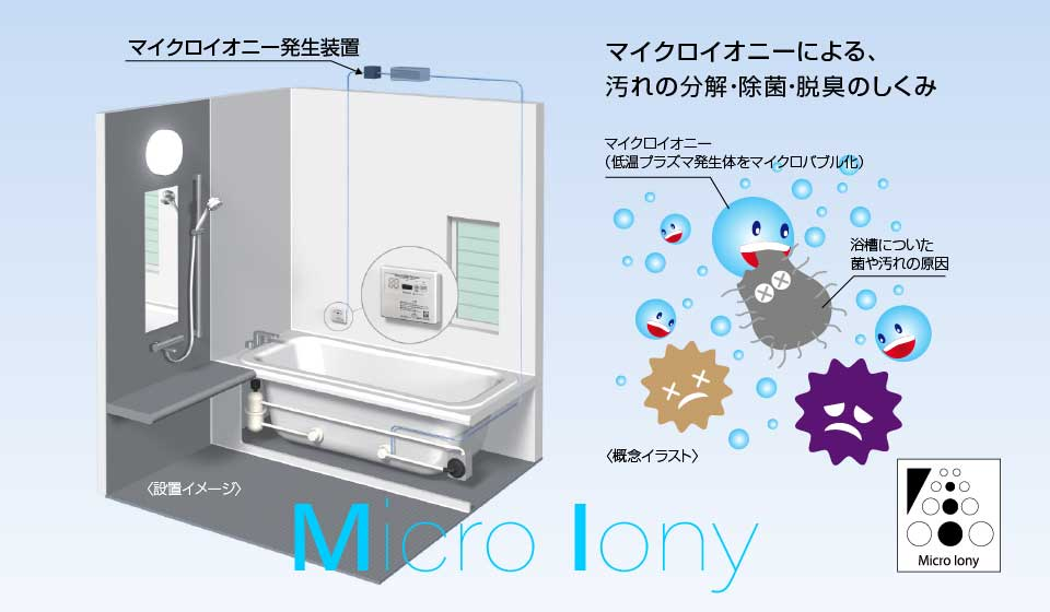 マイクロイオニー(Micro Iony)の仕組みの解説図
